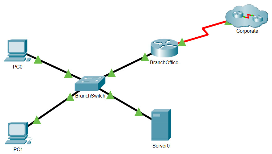 7.4.1.12 Packet Tracer - Add Computers to an Existing Network (Answers) 2