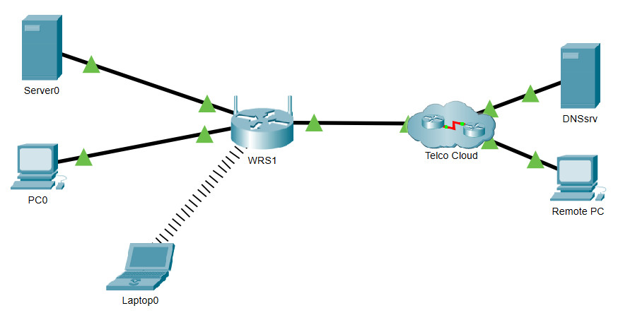 12.2.5.8 Packet Tracer - Configure Wireless Security (Answers) 2