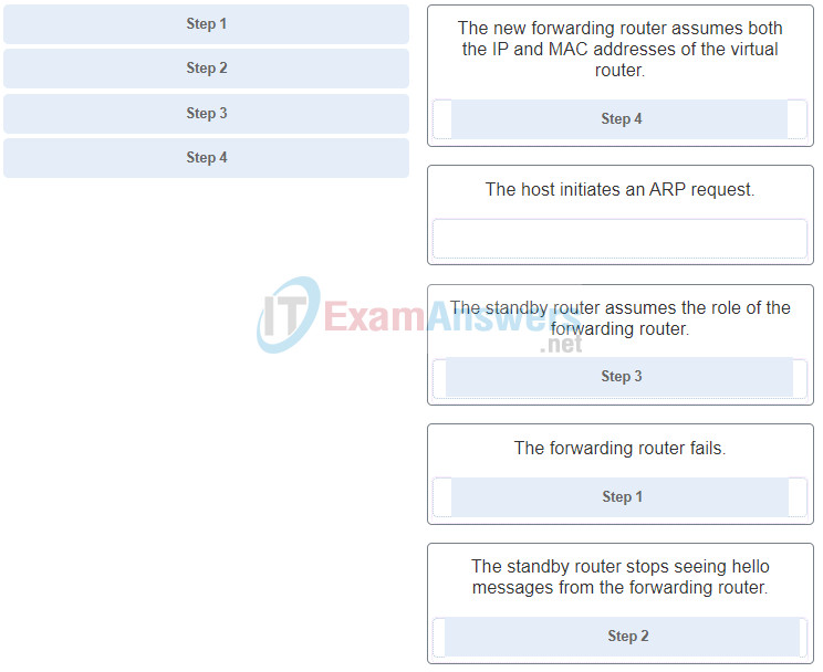 Chapters 15 - 16: IP Services and VPNs Exam (Answers) 10