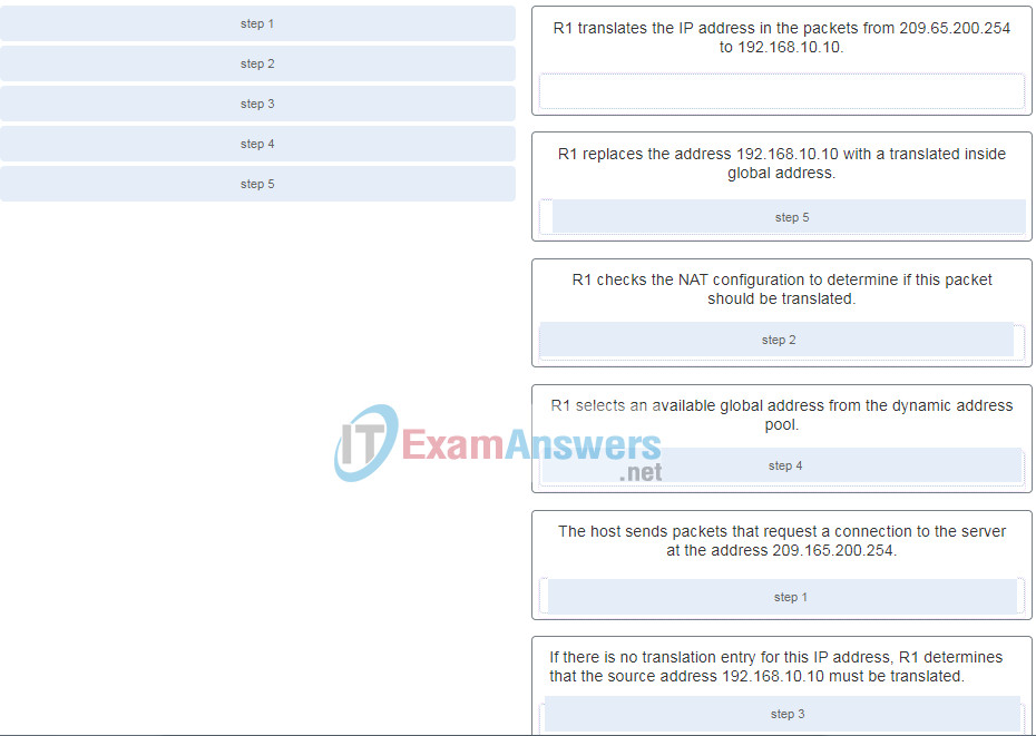 Chapters 15 - 16: IP Services and VPNs Exam (Answers) 2