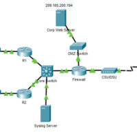 25.3.11 Packet Tracer - Logging from Multiple Sources