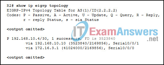Chapters 6 - 7: Routing Essentials and EIGRP Exam (Answers) 3