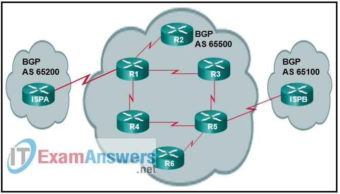 Refer to the exhibit. Autonomous system 65500 is routing traffic between two external BGP autonomous systems, autonomous system 65200 and autonomous system 65100. Synchronization is disabled on BGP in autonomous system 65500. Which routers should have IBGP peer relationships for routing between autonomous system 65200 and autonomous system 65100 to work properly? 2