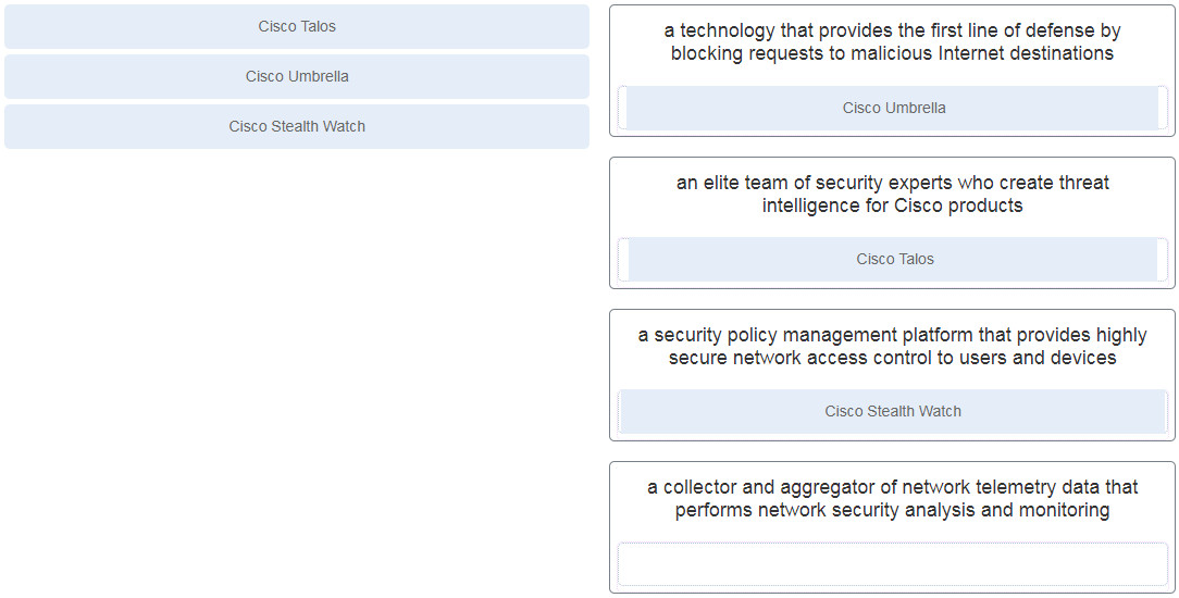 Question as presented: Match the Cisco SAFE component with the description. (Not all options are used.) 2