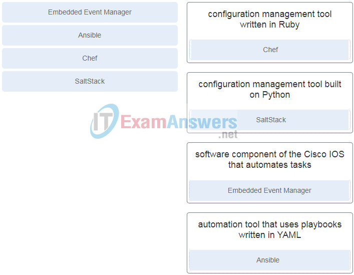 Question as presented: Match the automation tool with the description. 2