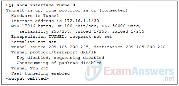 Refer to the exhibit. Which IP address would be configured on the tunnel interface of the destination router? 2