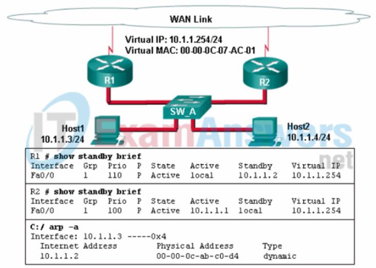CCNPv8 ENCOR (Version 8.0) - FINAL EXAM Answers 51