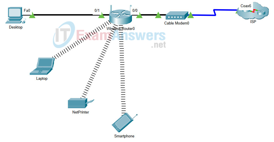 Modules 9 - 12: Data Communications and Network Services Group Exam Answers 1