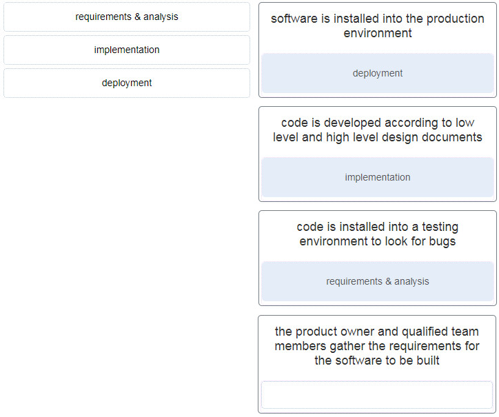 DevNet Associate (Version 1.0) - DevNet Associate 1.0 Final exam