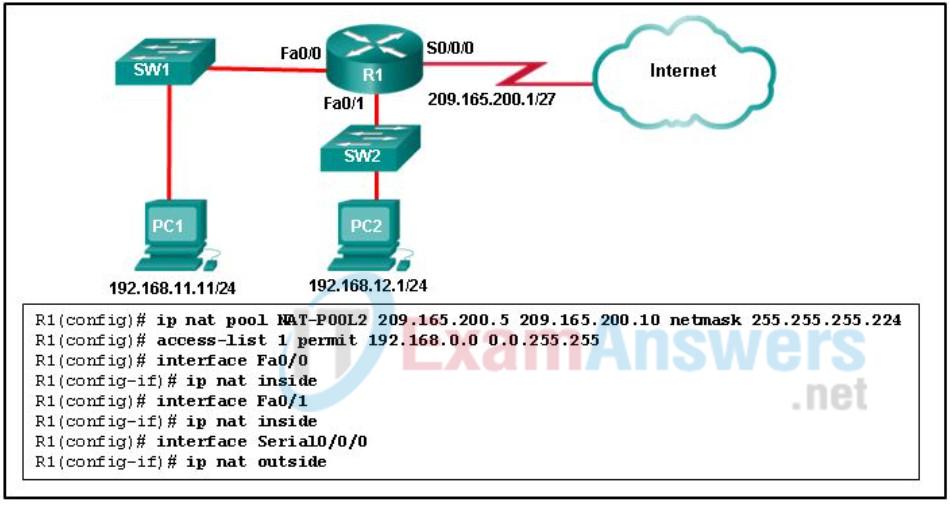 CCNPv8 ENCOR (Version 8.0) - FINAL EXAM Answers 60