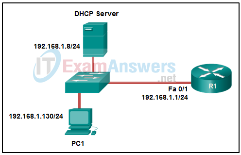 Modules 9 - 12: Data Communications and Network Services Group Exam Answers 2