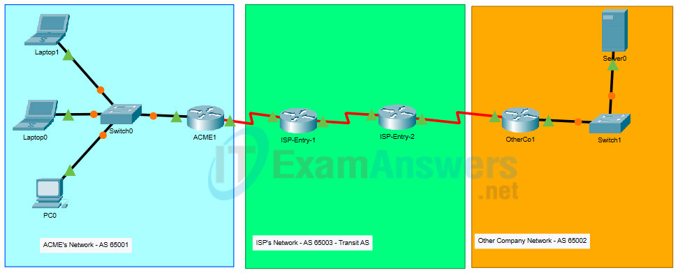 11.2.1 Packet Tracer - Configure and Verify eBGP