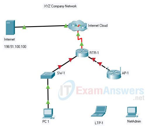 Networking Essentials: Practice Skills Assessment