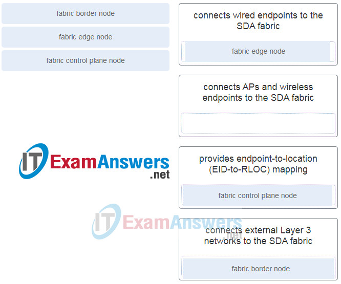 Chapters 22 - 24: Network Design and Monitoring Exam (Answers) 3