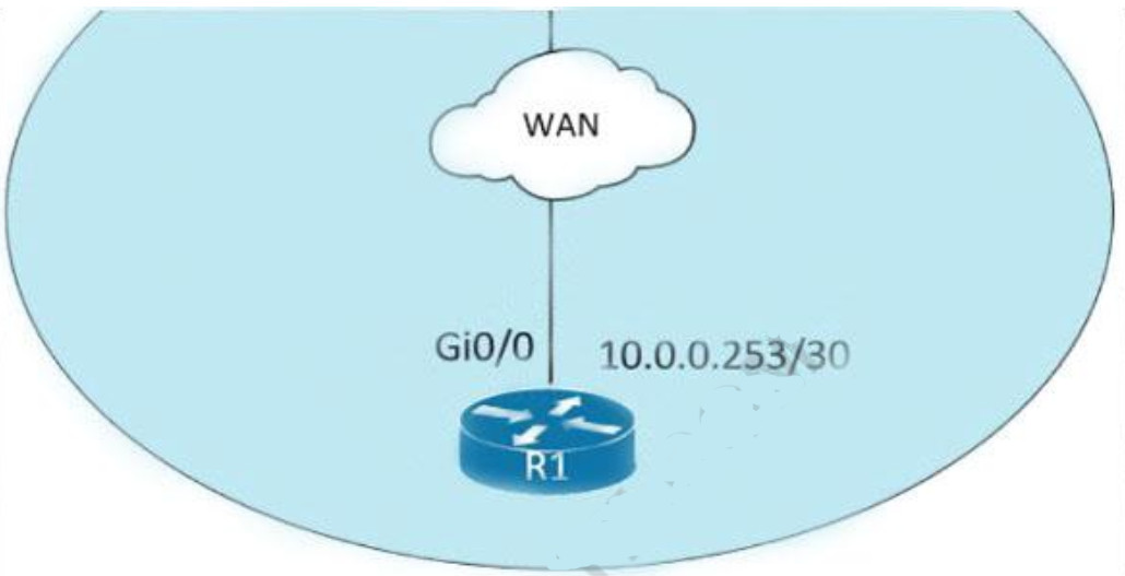 Refer to the exhibit. An administrator must turn off the Cisco Discovery Protocol on the port configured with address last usable address in the 10.0.0.0/30 subnet. Which command set meets the requirement? 2