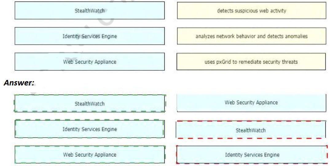 CCIE/CCNP 350-401 ENCOR Dumps Full Questions with VCE & PDF 29