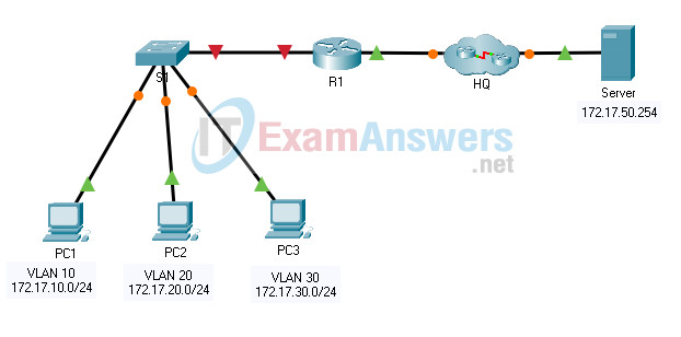 1.2.1 Packet Tracer - Inter-VLAN Routing Challenge