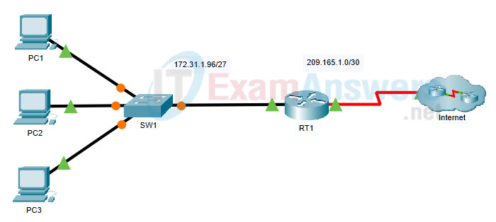 26.2.2 Packet Tracer - Configure Extended IPv4 ACLs - Scenario 2