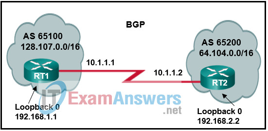 CCNP ENCOR (350-401) v8 Certification Practice Exam Answers 15