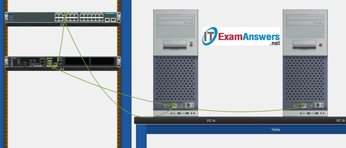 ITN (Version 7.00) Final PT Skills Assessment (PTSA) Exam Answers 28