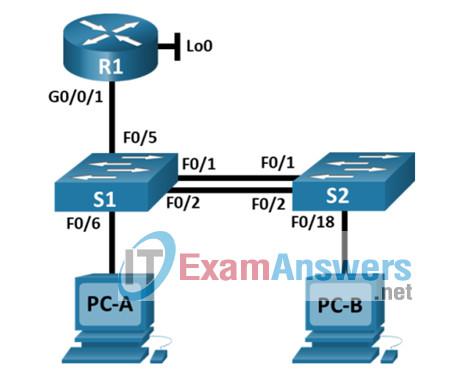 SRWE Final PT Skills Assessment (PTSA)