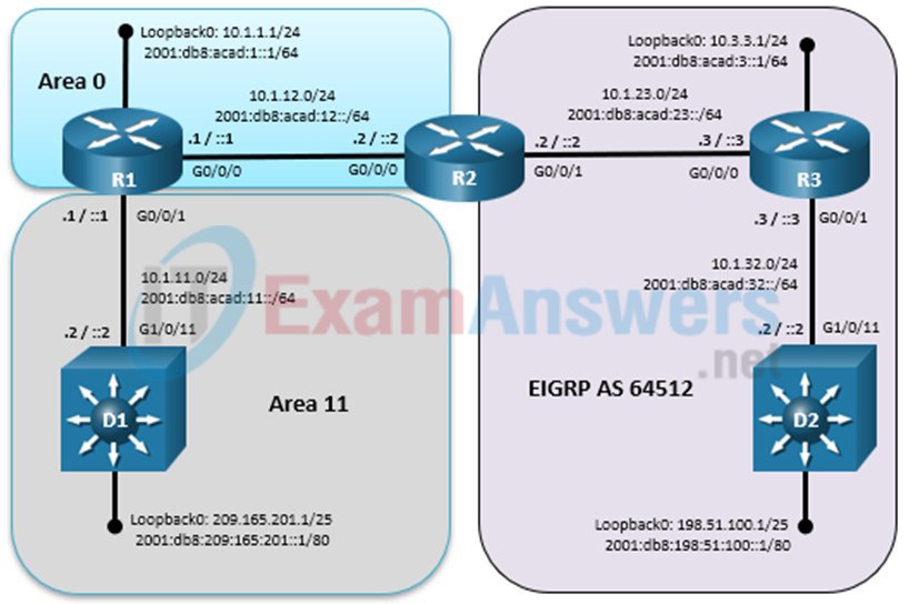 16.1.2 Lab - Configure Route Redistribution Between EIGRP and OSPF (Answers) 2