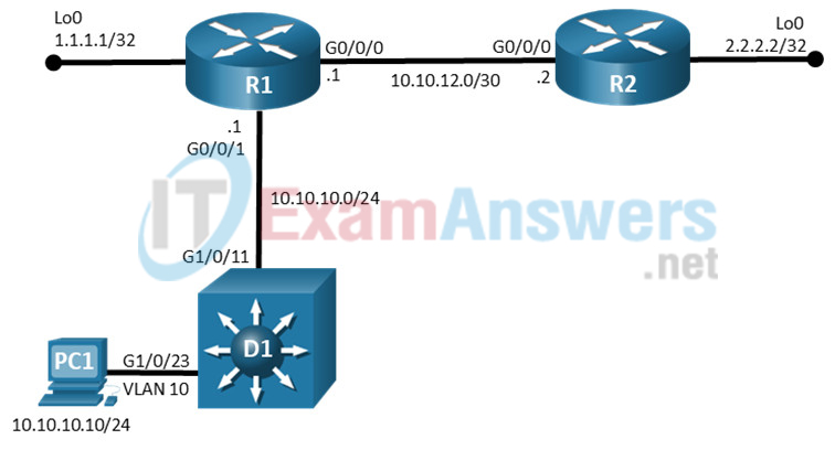 23.1.3 Lab - Troubleshoot SNMP and Logging Issues (Answers) 2