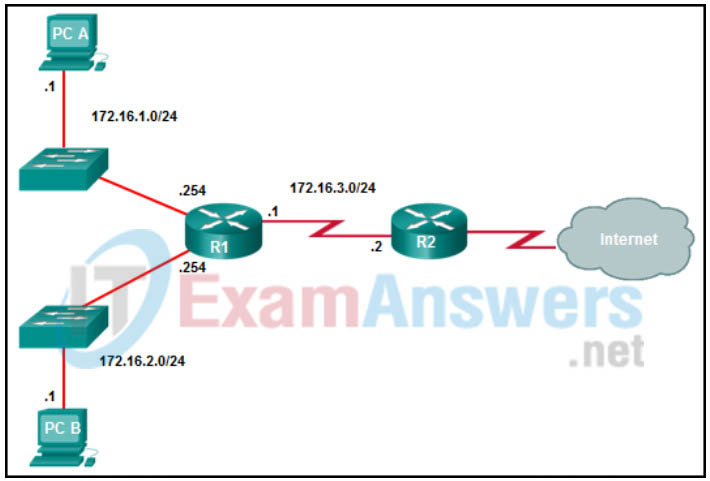 Chapter 1: Quiz - IPv4/IPv6 Addressing and Routing Review (Answers) CCNPv8 ENARSI 3
