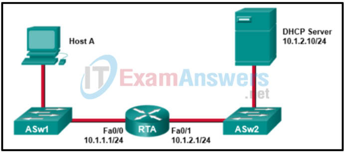 Chapter 1: Quiz - IPv4/IPv6 Addressing and Routing Review (Answers) CCNPv8 ENARSI 4