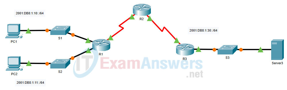 2.2.1 Packet Tracer - Configure Basic EIGRP with IPv4 (Answers) 22