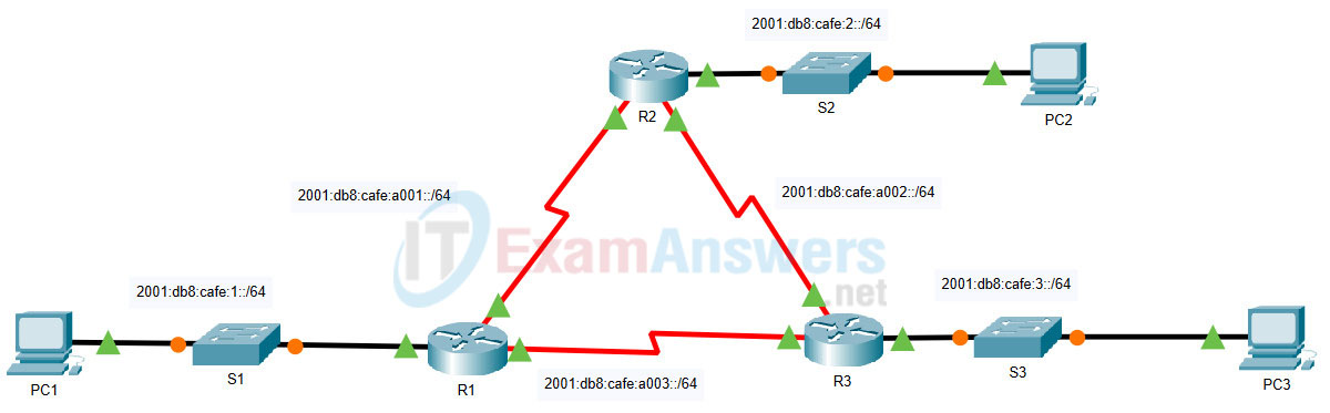 2.2.1 Packet Tracer - Configure Basic EIGRP with IPv4 (Answers) 34