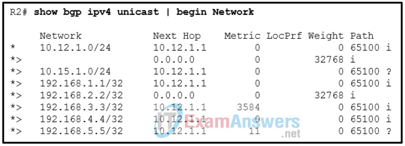Refer to the exhibit. A network administrator issues the show bgp ipv4 unicast begin Network command to check the routes in the BGP table. What does the symbol ? at the end of a route indicate? 2