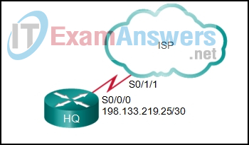 Refer to the exhibit. A company uses OSPF as its internal routing protocol. No routing protocol is used between the company and the ISP. The network administrator enters the following command on the router that connects to the ISP. 2