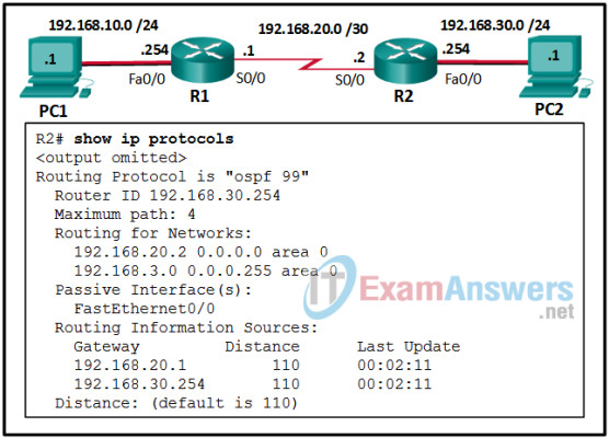 Refer to the exhibit. A network administrator has configured OSPFv2 on the two Cisco routers but PC1 is unable to connect to PC2. What is the most likely problem? 2