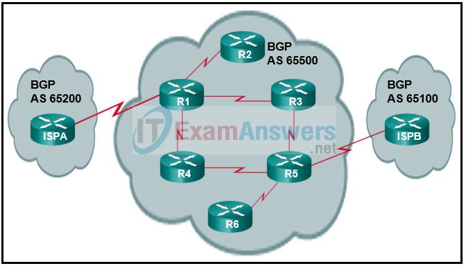 Chapters 11 - 14: BGP Exam Answers (CCNPv8 ENARSI) 1