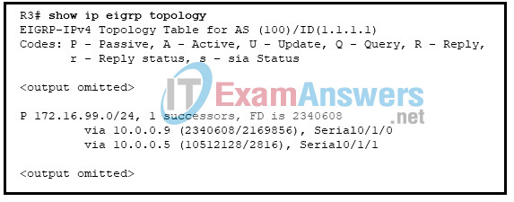 Chapters 1 - 5: Routing and EIGRP Exam Answers (CCNPv8 ENARSI) 3