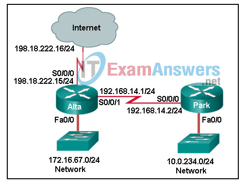 CCNP Enterprise: Advanced Routing ( Version 8.0) - Routing Concepts and EIGRP Exam 33