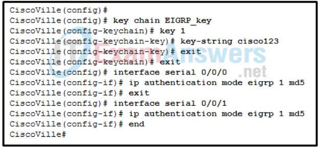 Chapter 4: Quiz - Troubleshooting EIGRP for IPv4 (Answers) CCNPv8 ENARSI 14