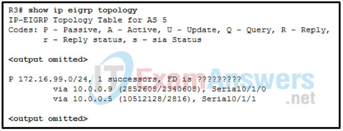 Chapter 4: Quiz - Troubleshooting EIGRP for IPv4 (Answers) CCNPv8 ENARSI 16