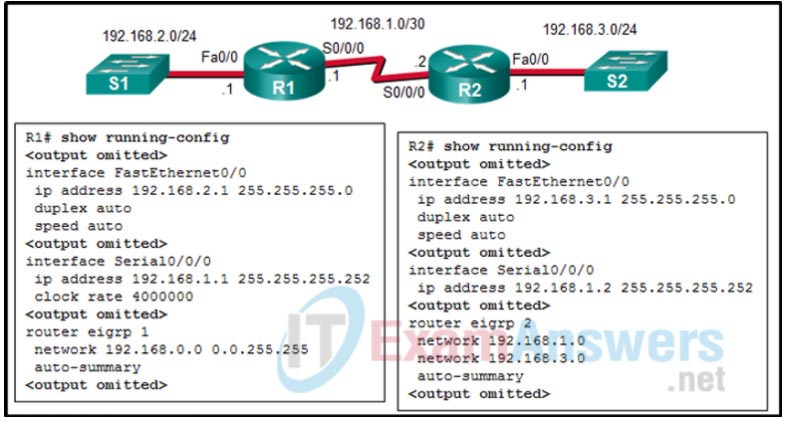 Chapter 4: Quiz - Troubleshooting EIGRP for IPv4 (Answers) CCNPv8 ENARSI 18
