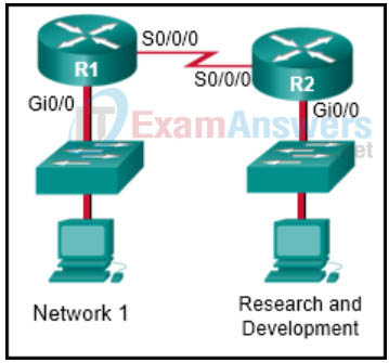 Module 8: Quiz - Access Control Lists (Answers) Network Security 2