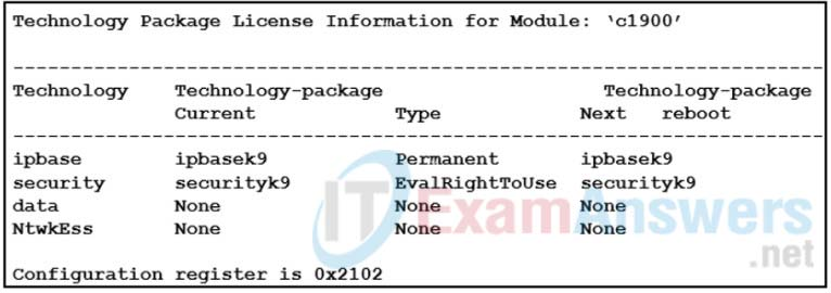 Module 19: Quiz - Implement Site-to-Site IPsec VPNs (Answers) Network Security 5