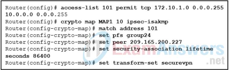 Module 19: Quiz - Implement Site-to-Site IPsec VPNs (Answers) Network Security 6