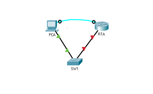 4.4.8 Packet Tracer - Configure Secure Passwords and SSH Answers 2