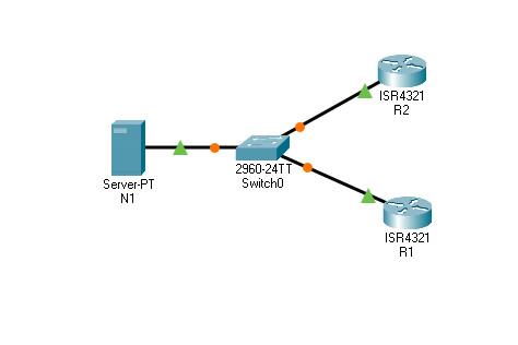 6.6.4 Packet Tracer - Configure and Verify NTP