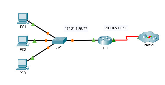 8.5.13 Packet Tracer – Configure Extended ACLs – Scenario 2