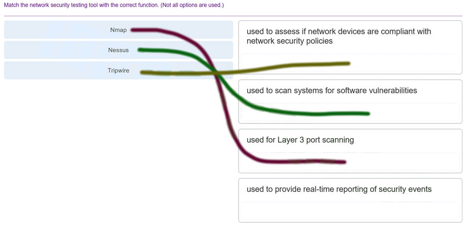 Network Security (Version 1.0) - Practice Final Exam Answers 11