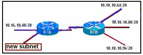 What would be a valid network address for the new subnet on RTA