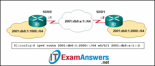 Chapters 1 - 5: Routing and EIGRP Exam Answers (CCNPv8 ENARSI) 11
