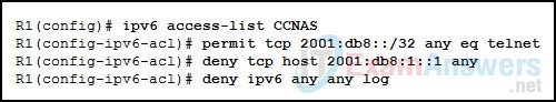 CCNP ENARSI v8 Final Exam Answers Full - Advanced Routing 28